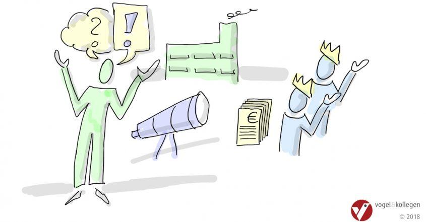 Projektvertrieb Umsatz und Auslastung vorhersagbar