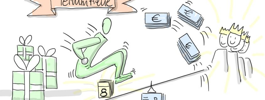 Projektorganisation Termintreue erhöht Gewinn