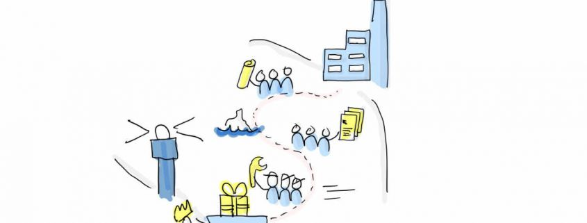Führungsorganisation - bei Losgröße 1 systematisch arbeiten